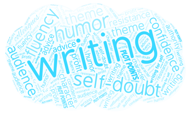 writing word cloud dec 1