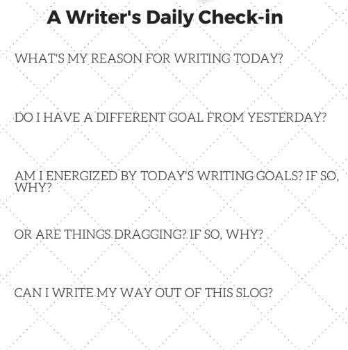 writer check-in screenshot