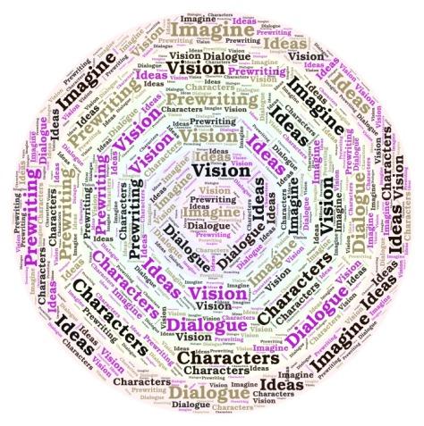 word art ideas circular mind map