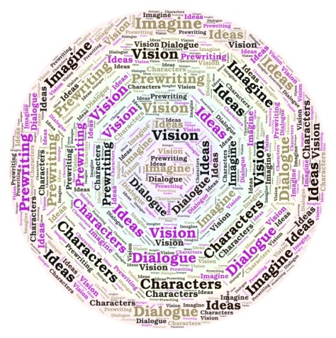 word art ideas circular mind map