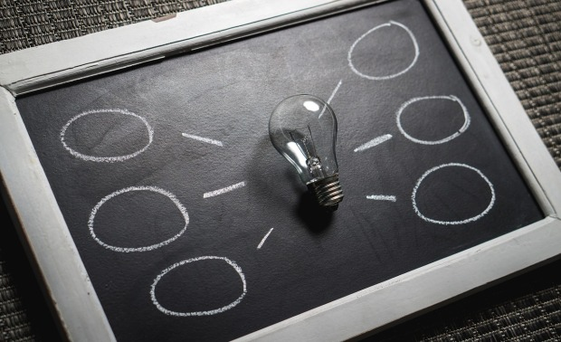 light bulb surrounded by mind map set against chalkboard