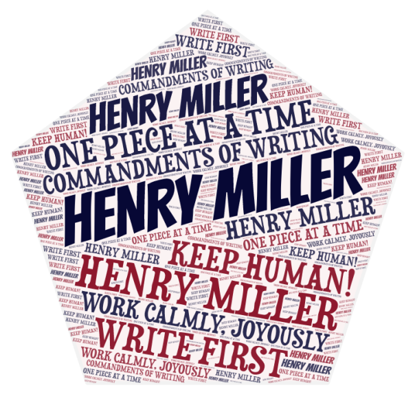 HENRY MILLER Word Cloud